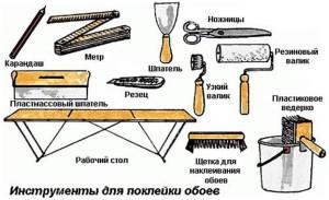 инструменты для поклейки обоев, обои на потолок, флизелиновые обои